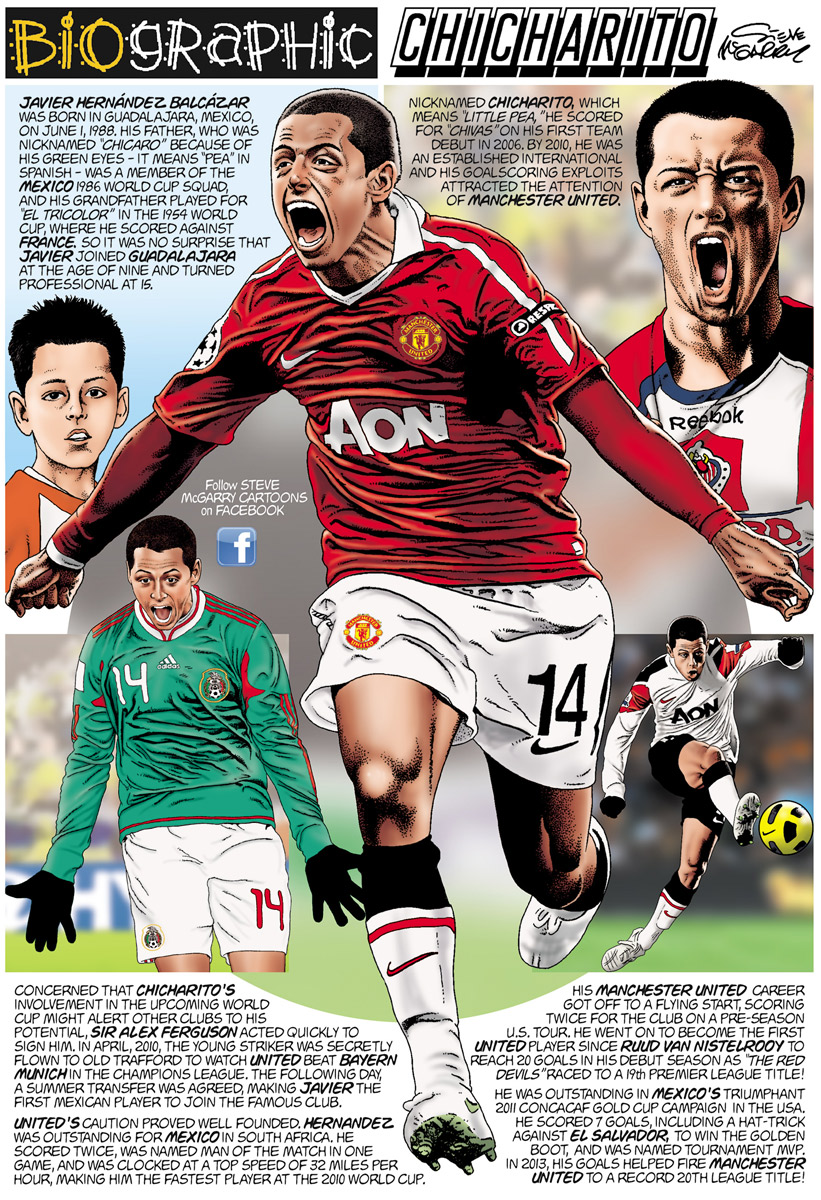 Biographic-Chicharito3